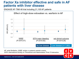 Edoxaban Versus Warfarin in Patients With Atrial Fibrillation and History of Liver Disease