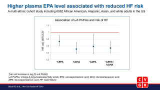 Predicting Risk for Incident Heart Failure With Omega-3 Fatty Acids - From MESA