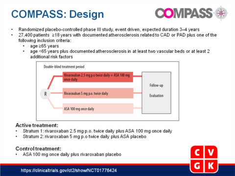 Compass Studie